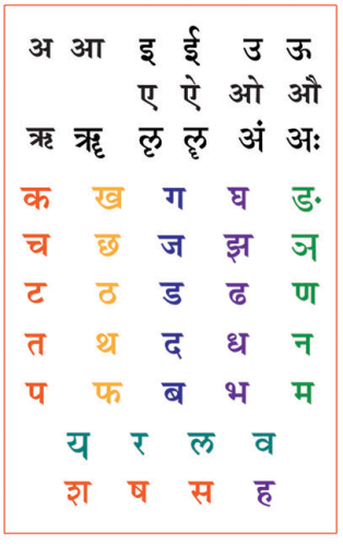 Image result for alphabet sanskrit