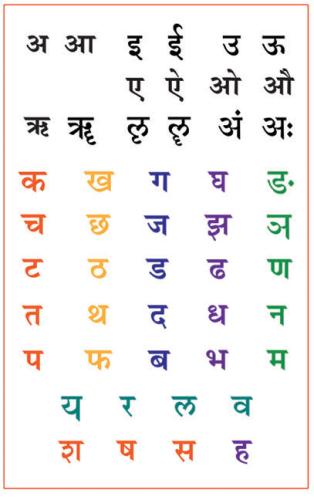 Image result for alphabet sanskrit