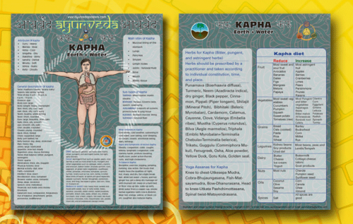 Kapha Chart 8.5x11 double sided