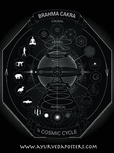 Cosmic Cycle Symbols