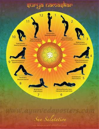 sun salutation chart small  ayurveda posters